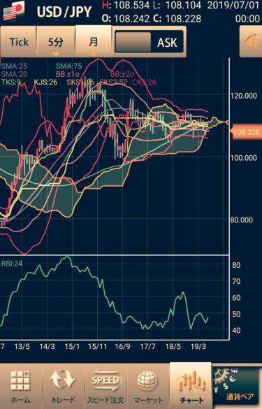 私が株式投資&FXを始めた理由(ワケ)