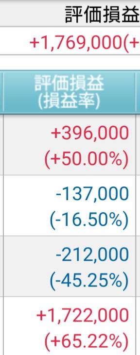 クソ株ランデブー、今日の株式投資報告。