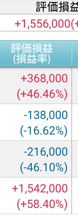 金曜日のクソ株達…。