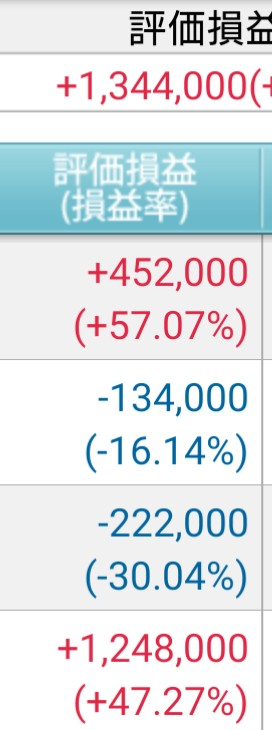 今日のクソ株投資ブログ。