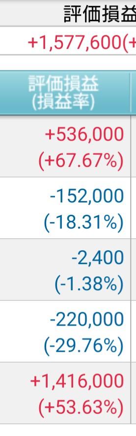 本日のクソ株ブログ・売り追加。