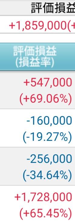 今日の株日記、恐れていたことが現実に…。