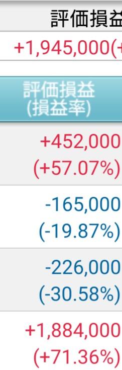 本日のクソ株とauのポイント投資。