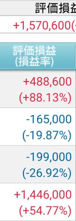 今日のクソ株日記・圧倒的悪循環。