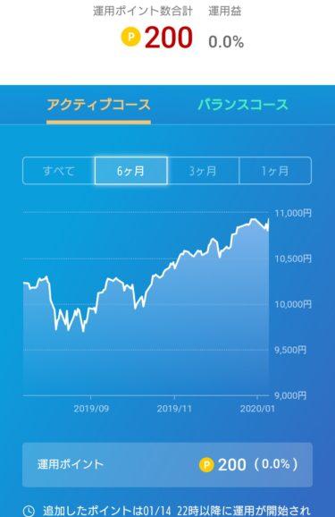 今日のクソ株日記と楽天ポイントでも投資開始。