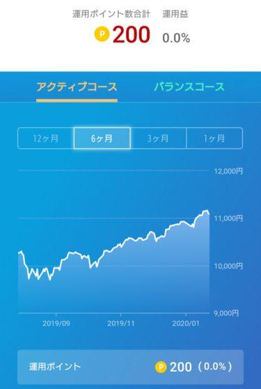今日のクソ株日記と週末のポイント投資結果。