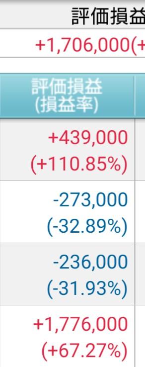今日のクソ株日記と日経平均コロナガラ。