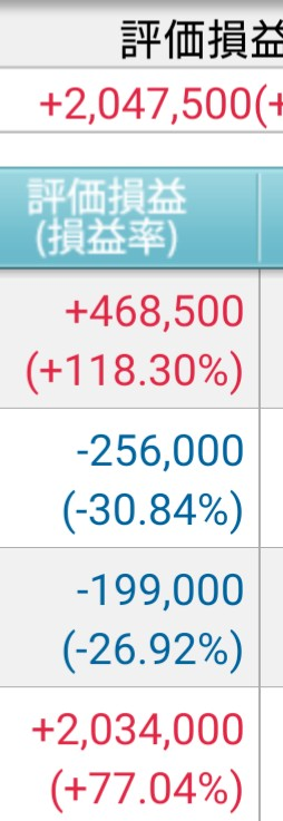 今日のクソ株日記とプリズンブレイクの矛盾点。