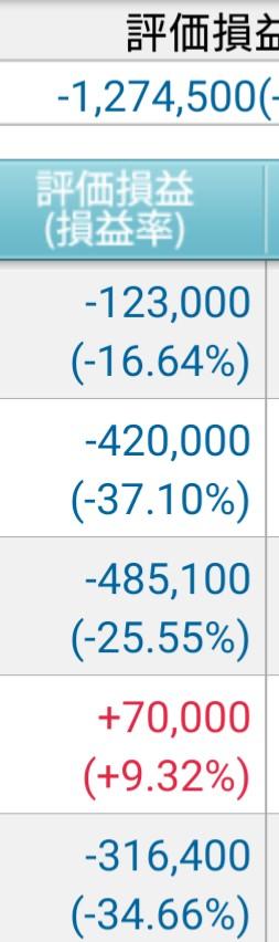 今日のクソ株日記と日経平均株価大幅高。